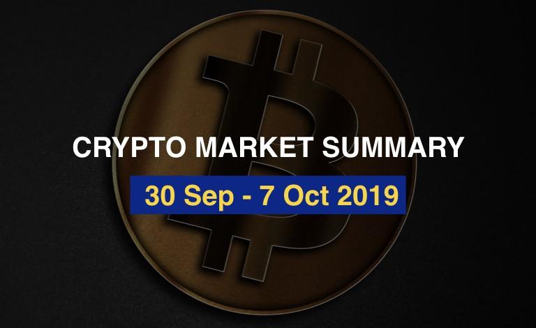 Price Analysis 30 Sep