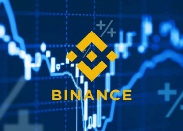 Binance BNB price projection
