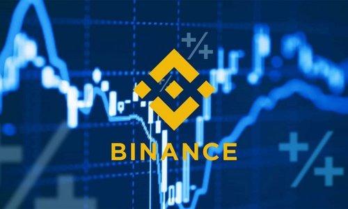 Binance BNB price projection
