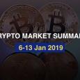 Price Analysis: 6 – 13 January 2020