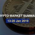 Price Analysis: 13 – 20 January 2020