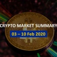 Price Analysis: 03 – 10 February 2020