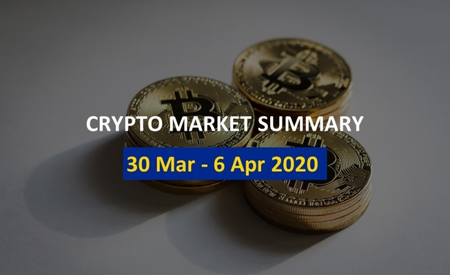 whats going on in the crypto market