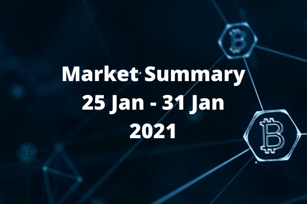 crypto market summary 25 Jan 2021