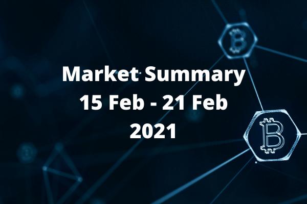 crypto market summary 15 Feb 2021
