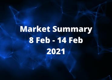 Crypto Market Summary 8 Feb 2021