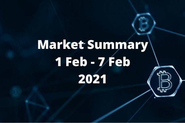 Crypto Market Summary 1 Feb 2021