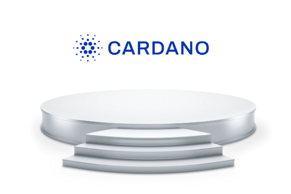Cardano third market cap