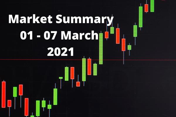 crypto market summary 1-7 March 2021