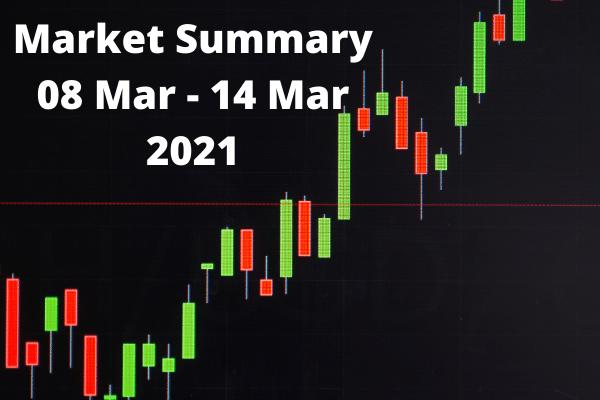 Crypto Market Summary 08-14 March 2021
