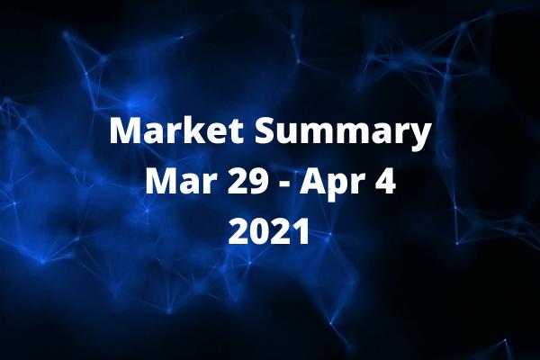 crypto market summary March 29 2021