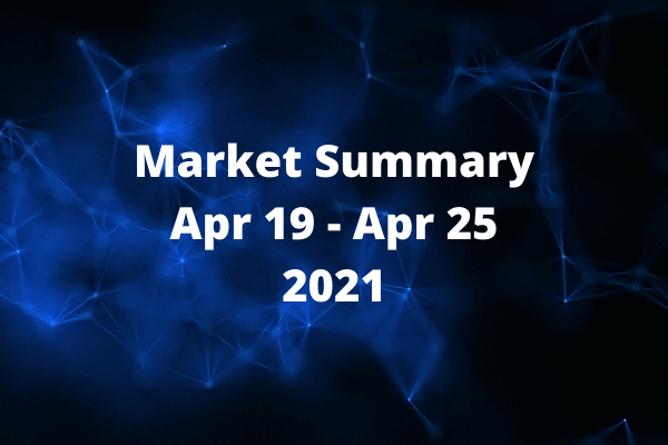 crypto market summary April 19 2021
