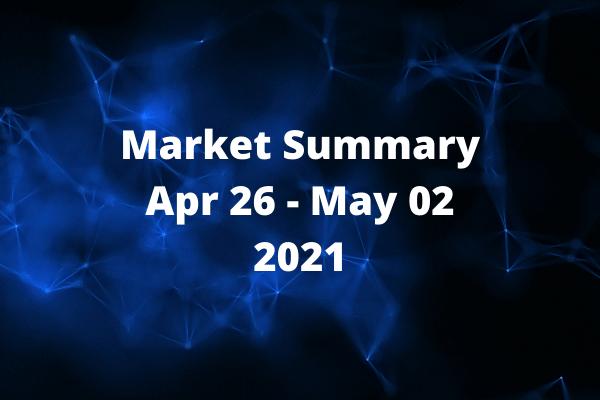 Crypto Market Summary April 26 2021