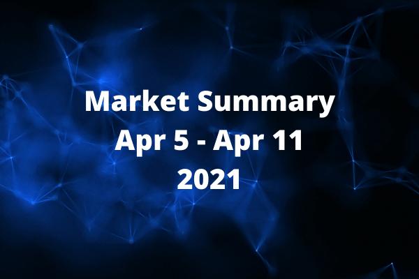 Market Summary Apr 5 - Apr 11 2021