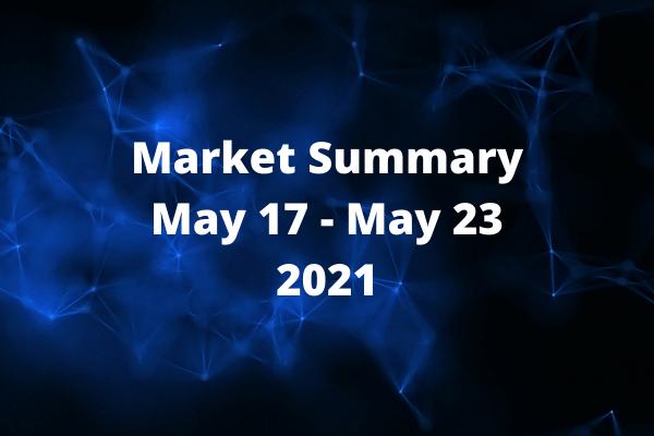 Crypto Market Summary May 17 2021