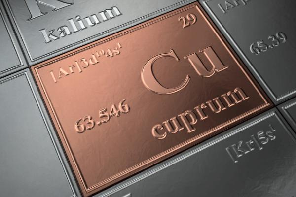 commodity copper